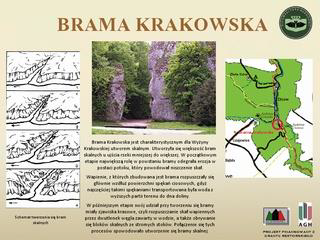 ojcow-brama-krakowska